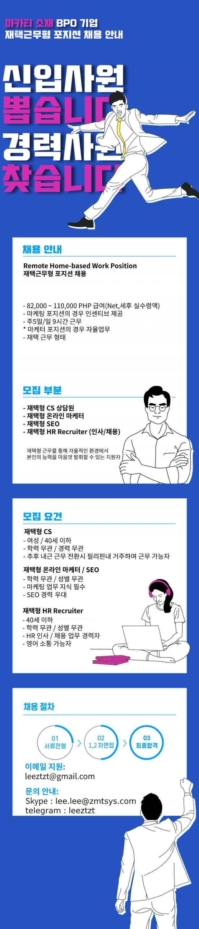 [재택근무] 마카티 소재 BPO 기업 부서별 채용