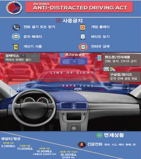 교통 개정법(핸도픈, 블랙박스) 수정개정 - 24일 시행