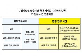 주세부분관 '영사민원 접수 시간 확대'